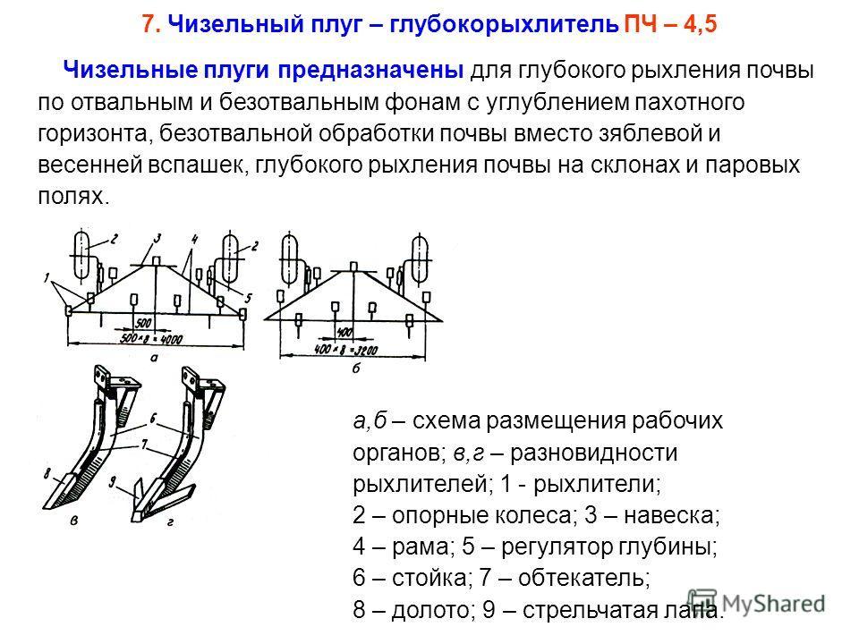 7. Чизельный плуг – глубокорыхлитель ПЧ – 4,5 а,б – схема размещения рабочих органов; в,г – разновидности рыхлителей; 1 - рыхлители; 2 – опорные колеса; 3 – навеска; 4 – рама; 5 – регулятор глубины; 6 – стойка; 7 – обтекатель; 8 – долото; 9 – стрельч