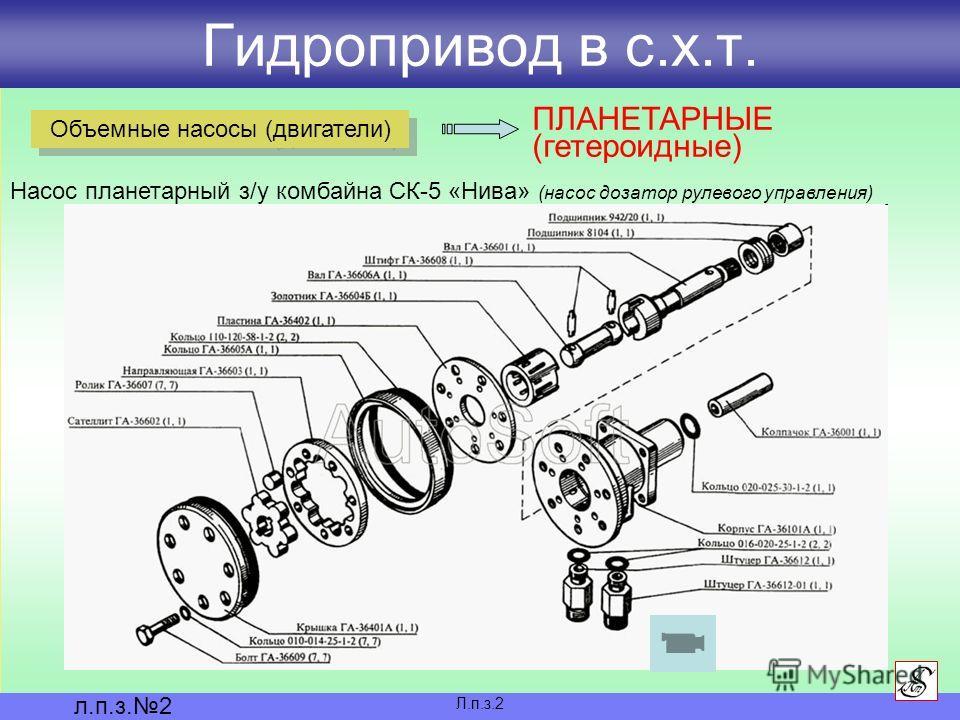 СК-5 «Нива» (насос дозатор