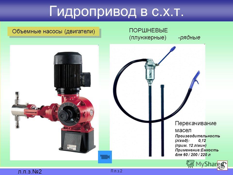 Гидропривод в с.х.т. Л.п.з.2 л.п.з.2 Объемные насосы (двигатели) ПОРШНЕВЫЕ (плунжерные) -рядные Перекачивание масел Производительность (л/ход):0,12 (прим. 12 л/мин) Применение:Емкость для 60 / 200 / 220 л