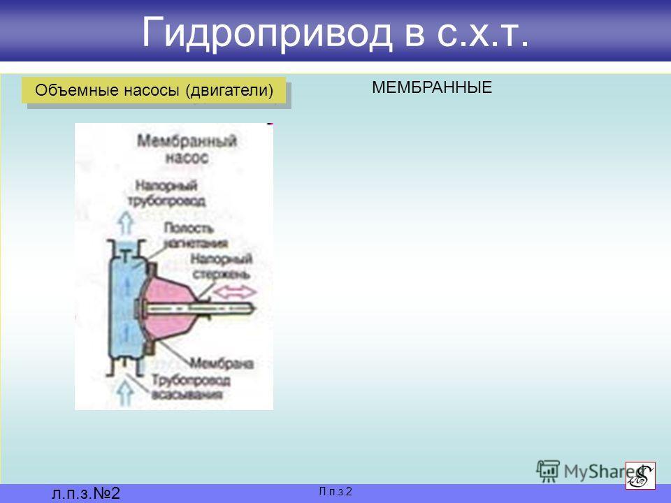Гидропривод в с.х.т. Л.п.з.2 л.п.з.2 Объемные насосы (двигатели) МЕМБРАННЫЕ