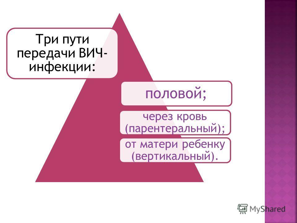 Три пути передачи ВИЧ- инфекции: половой; через кровь (парентеральный); от матери ребенку (вертикальный).