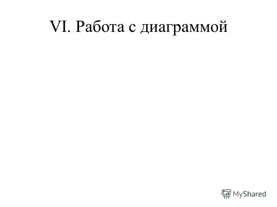 VI. Работа с диаграммой