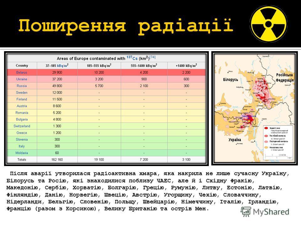 Після аварії утворилася радіоактивна хмара, яка накрила не лише сучасну Україну, Білорусь та Росію, які знаходилися поблизу ЧАЕС, але й і Східну Фракію, Македонію, Сербію, Хорватію, Болгарію, Грецію, Румунію, Литву, Естонію, Латвію, Фінляндію, Данію,