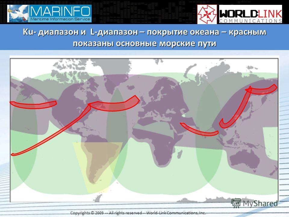 Copyrights © 2009 -- All rights reserved -- World-Link Communications, Inc. Ku- диапазон и L-диапазон – покрытие океана – красным показаны основные морские пути