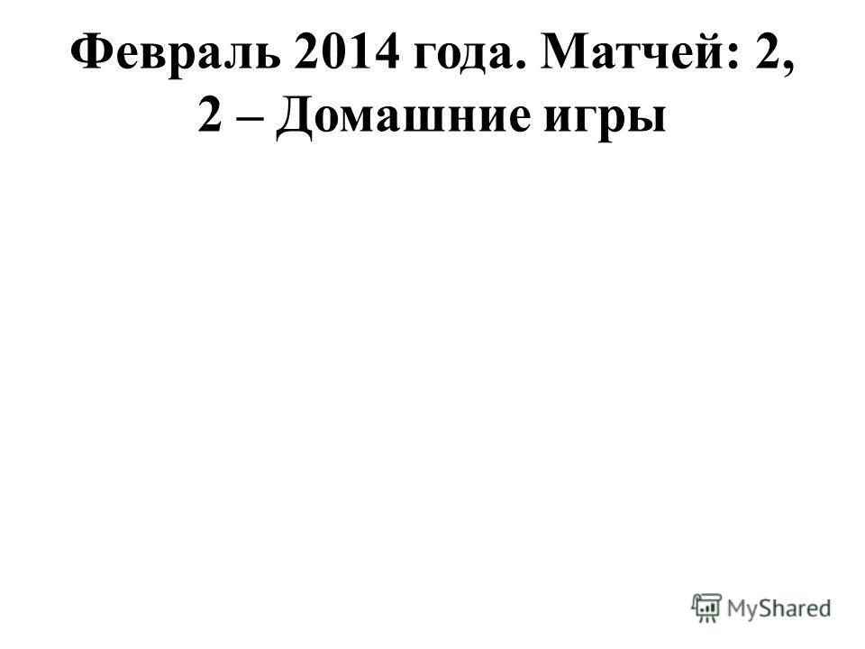 Февраль 2014 года. Матчей: 2, 2 – Домашние игры