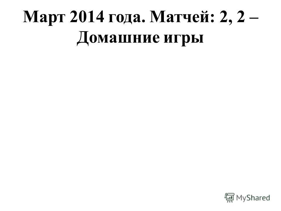 Март 2014 года. Матчей: 2, 2 – Домашние игры