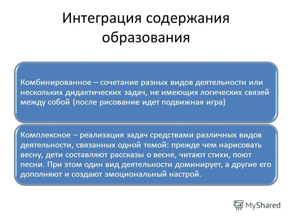 Интеграция содержания образования Комбинированное – сочетание разных видов деятельности или нескольких дидактических задач, не имеющих логических связей между собой (после рисование идет подвижная игра) Комплексное – реализация задач средствами разли