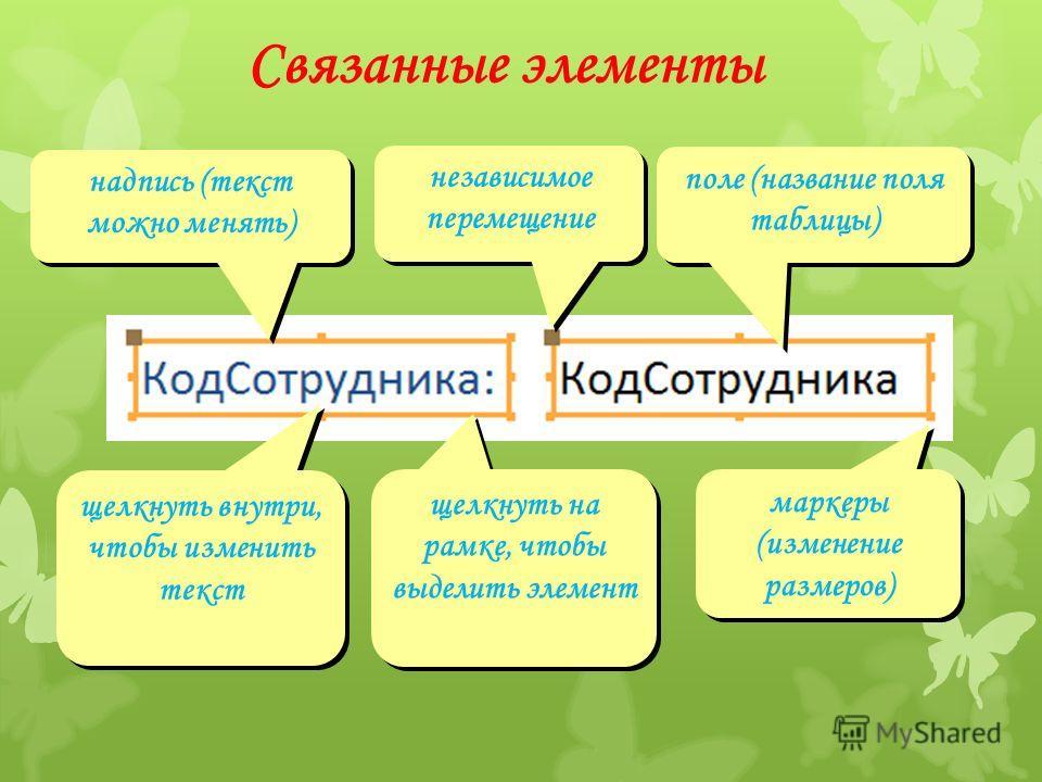Связанные элементы надпись (текст можно менять) поле (название поля таблицы) маркеры (изменение размеров) независимое перемещение щелкнуть внутри, чтобы изменить текст щелкнуть на рамке, чтобы выделить элемент