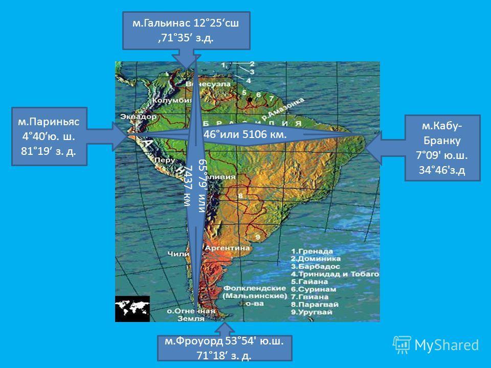 . м.Гальинас 12°25сш,71°35 з.д. м.Фроуорд 53°54' ю.ш. 71°18 з. д. м.Париньяс 4°40ю. ш. 81°19 з. д. м.Кабу- Бранку 7°09' ю.ш. 34°46'з.д 46°или 5106 км. 65°79' или 7437 км
