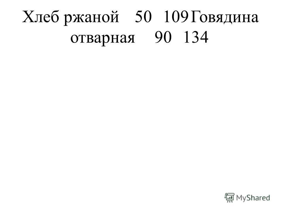 Хлеб ржаной50109Говядина отварная90134