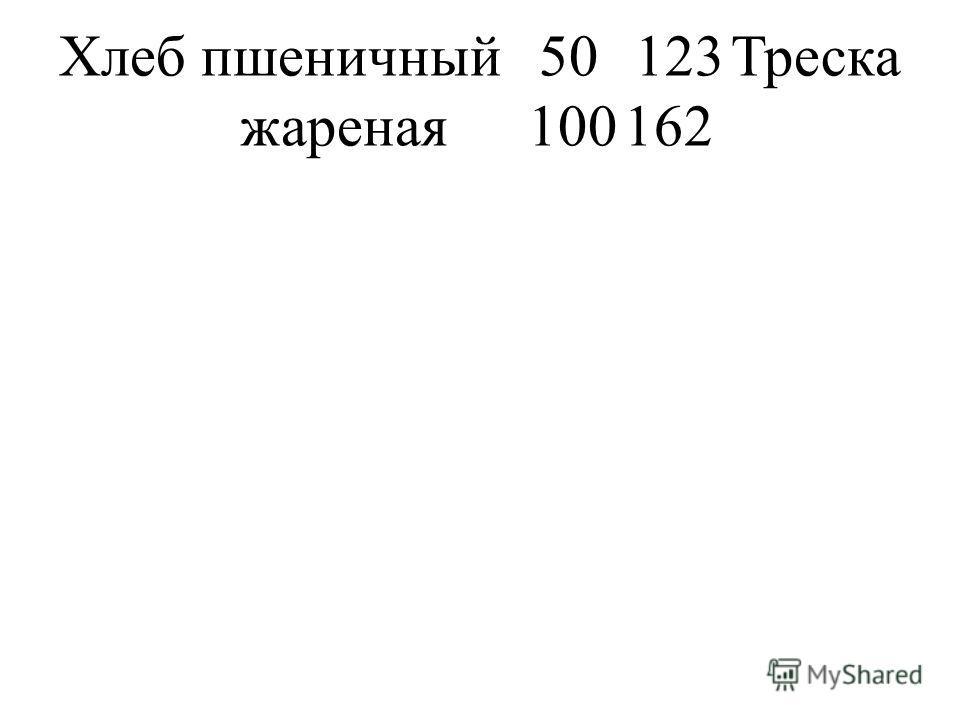 Хлеб пшеничный50123Треска жареная100162
