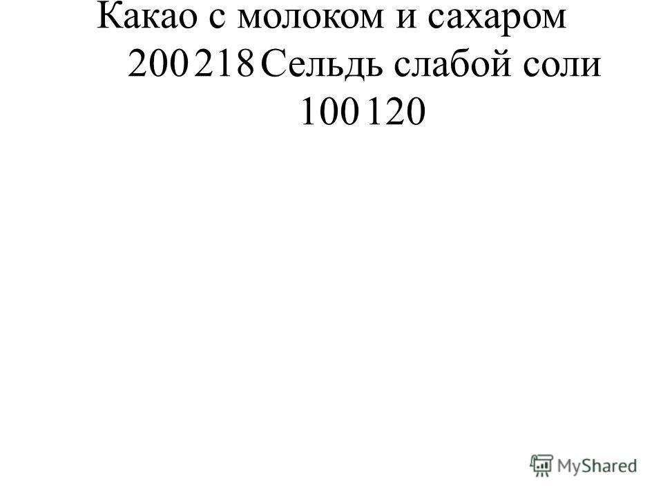 Какао с молоком и сахаром 200218Сельдь слабой соли 100120