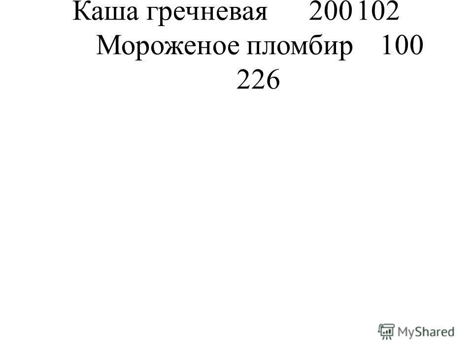 Каша гречневая200102 Мороженое пломбир100 226
