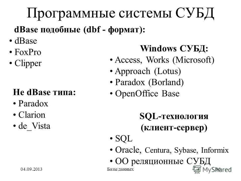 04.09.2013Базы данных36 Программные системы СУБД dBase подобные (dbf - формат): dBase FoxPro Clipper Не dBase типа: Paradox Clarion de_Vista Windows СУБД: Access, Works (Microsoft) Approach (Lotus) Paradox (Borland) OpenOffice Base SQL-технология (кл