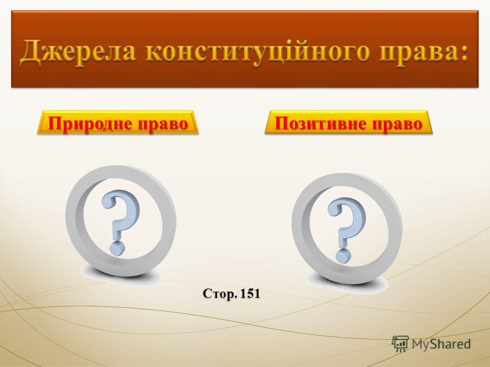 Природне право Позитивне право Стор. 151