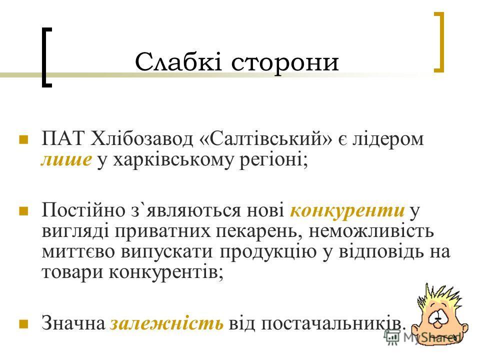 Слабкі сторони ПАТ Хлібозавод «Салтівський» є лідером лише у харківському регіоні; Постійно з`являються нові конкуренти у вигляді приватних пекарень, неможливість миттєво випускати продукцію у відповідь на товари конкурентів; Значна залежність від по