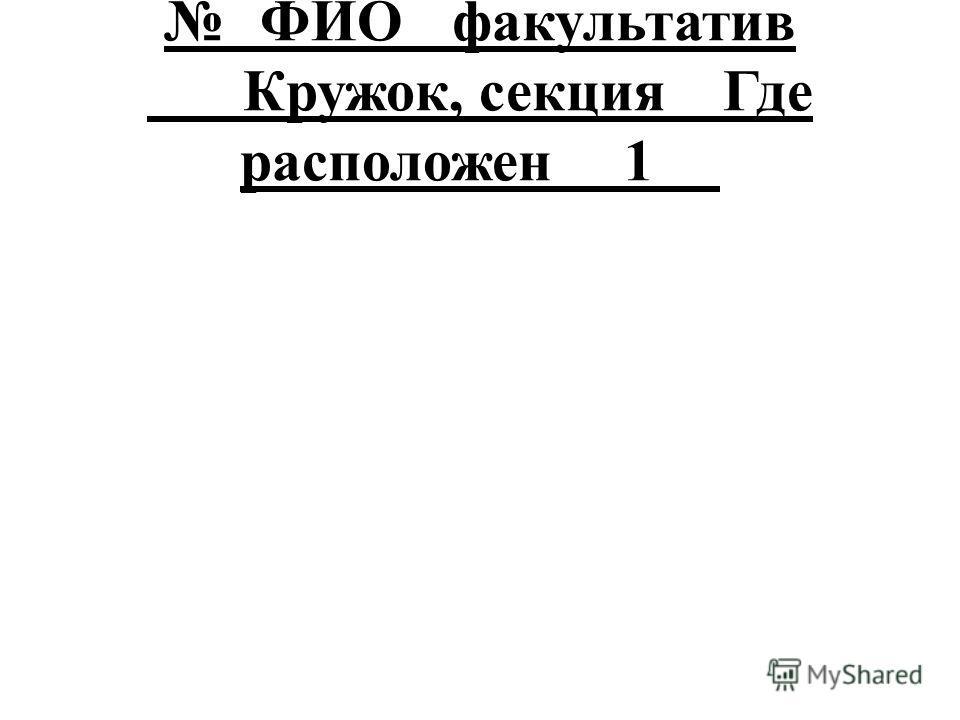 ФИОфакультатив Кружок, секцияГде расположен1