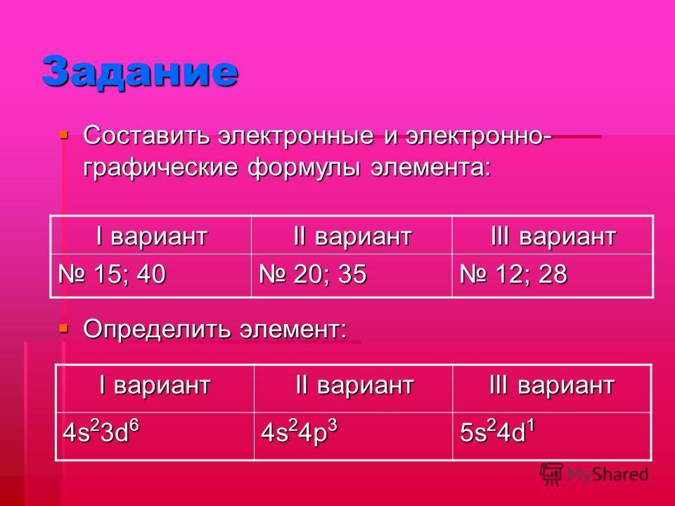 Задание Определить элемент: Определить элемент: I вариант II вариант III вариант 15; 40 15; 40 20; 35 20; 35 12; 28 12; 28 Составить электронные и электронно- графические формулы элемента: Составить электронные и электронно- графические формулы элеме