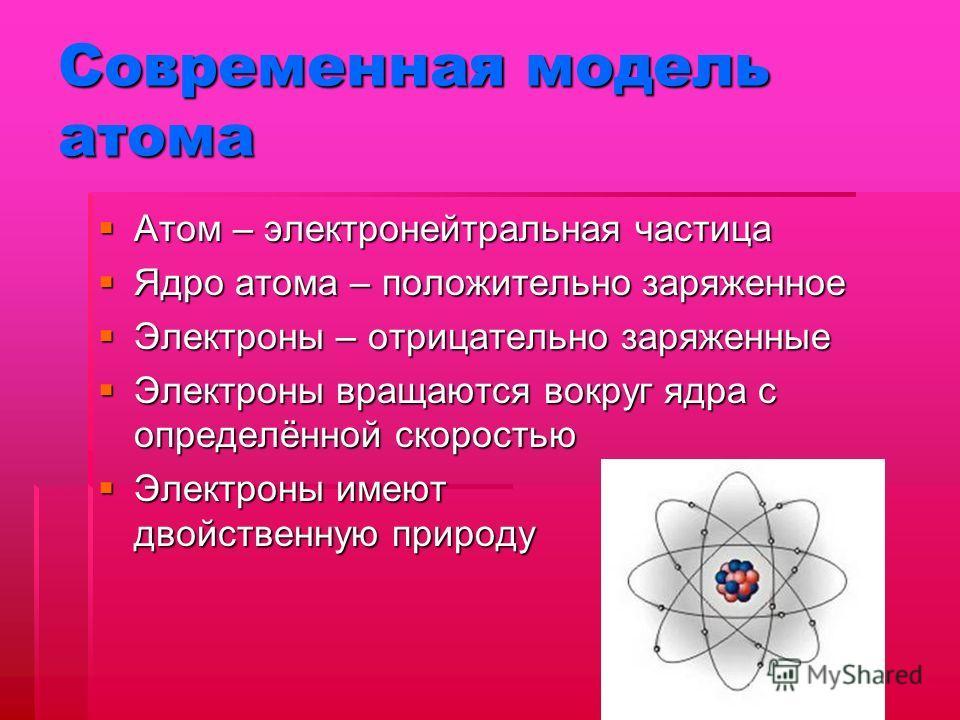 Современная модель атома Атом – электронейтральная частица Атом – электронейтральная частица Ядро атома – положительно заряженное Ядро атома – положительно заряженное Электроны – отрицательно заряженные Электроны – отрицательно заряженные Электроны в