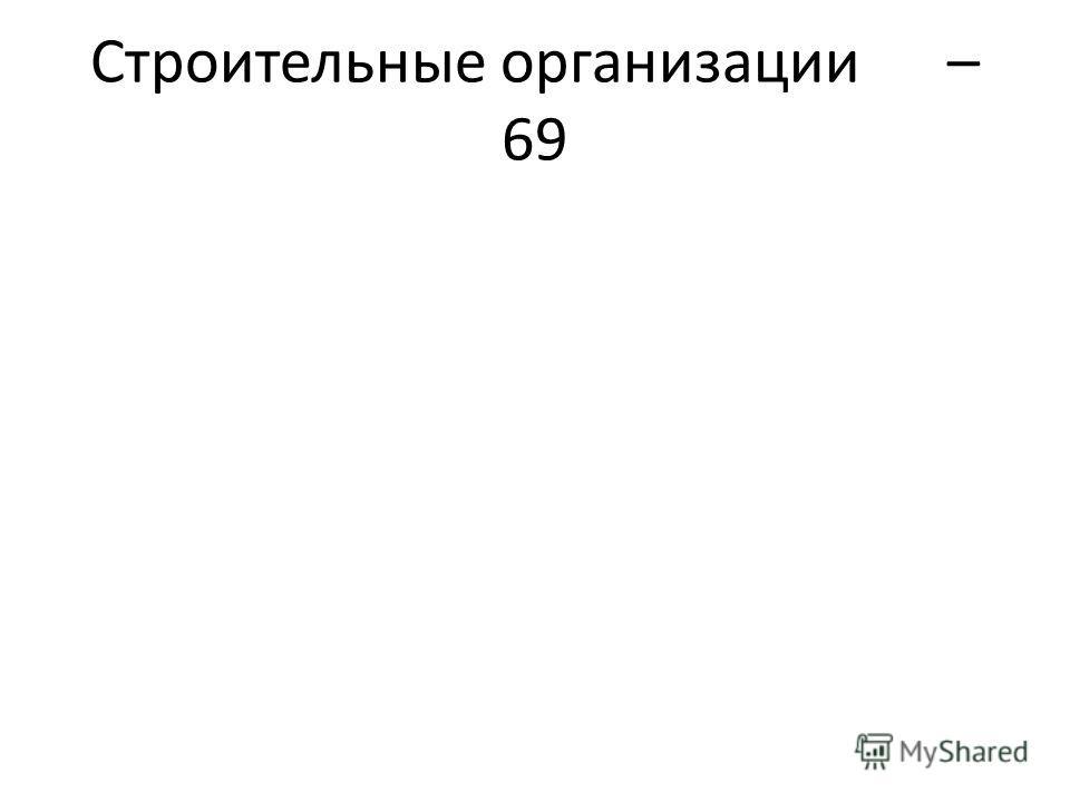 Строительные организации – 69