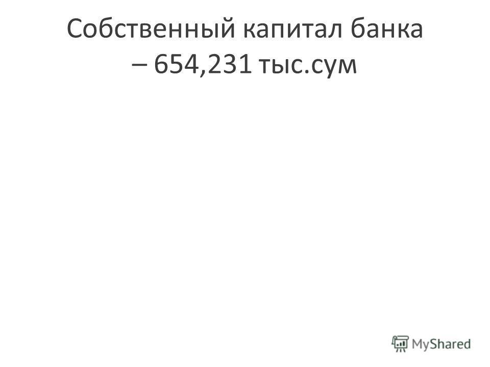 Собственный капитал банка – 654,231 тыс.сум