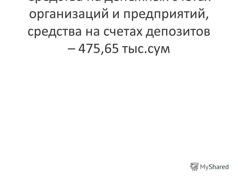 Средства на денежных счетах организаций и предприятий, средства на счетах депозитов – 475,65 тыс.сум