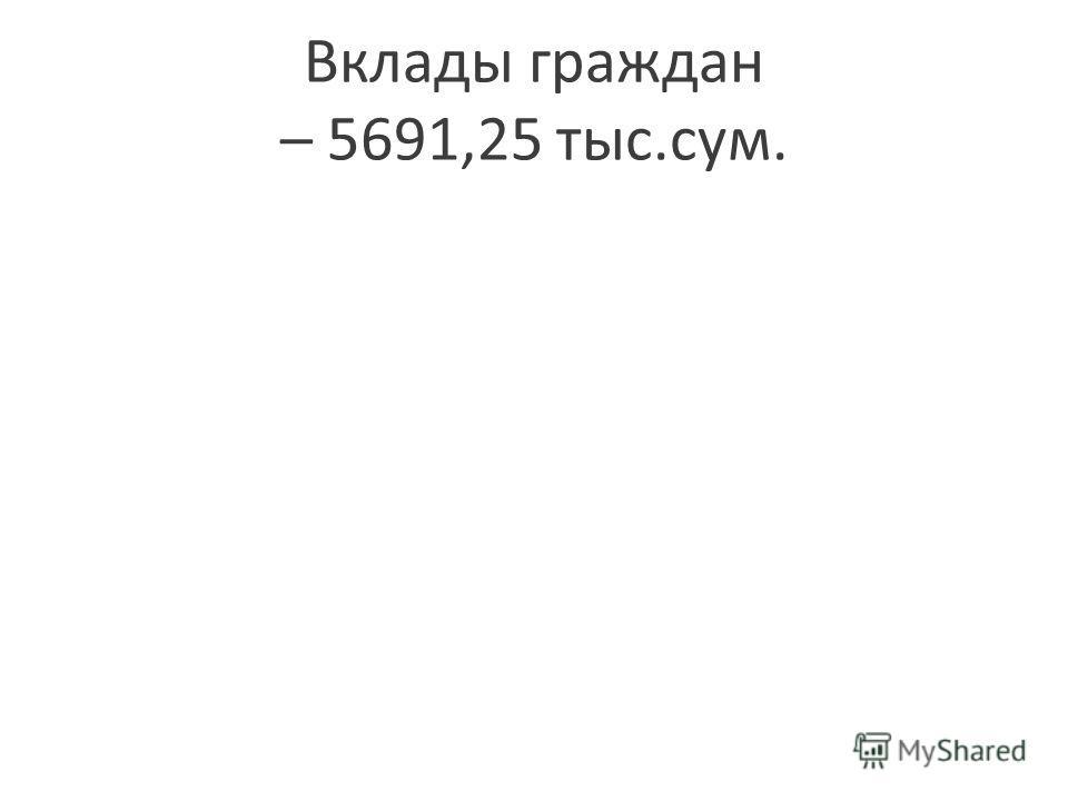 Вклады граждан – 5691,25 тыс.сум.