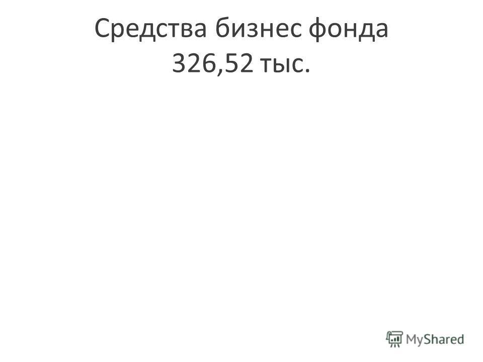 Средства бизнес фонда 326,52 тыс.