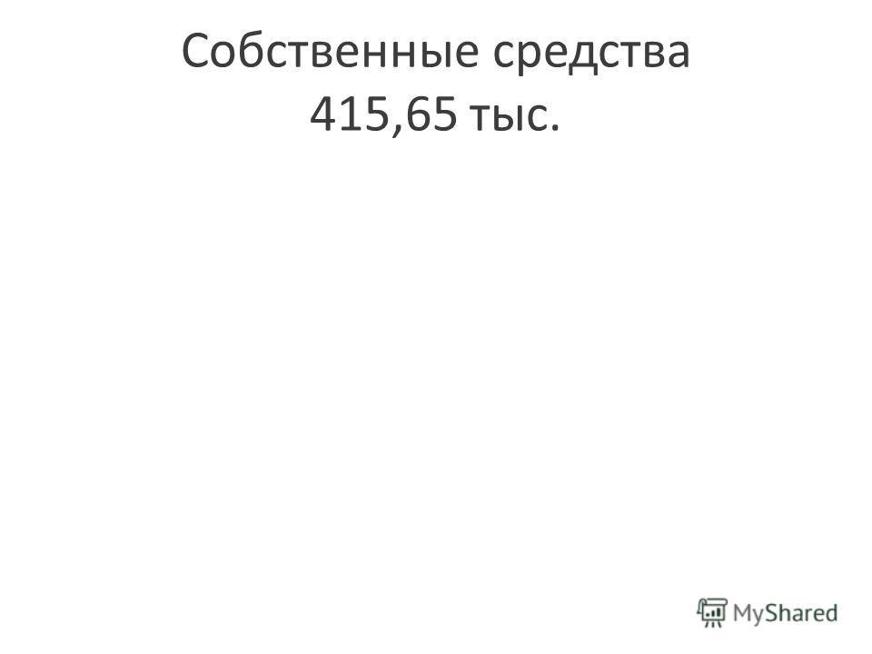 Собственные средства 415,65 тыс.