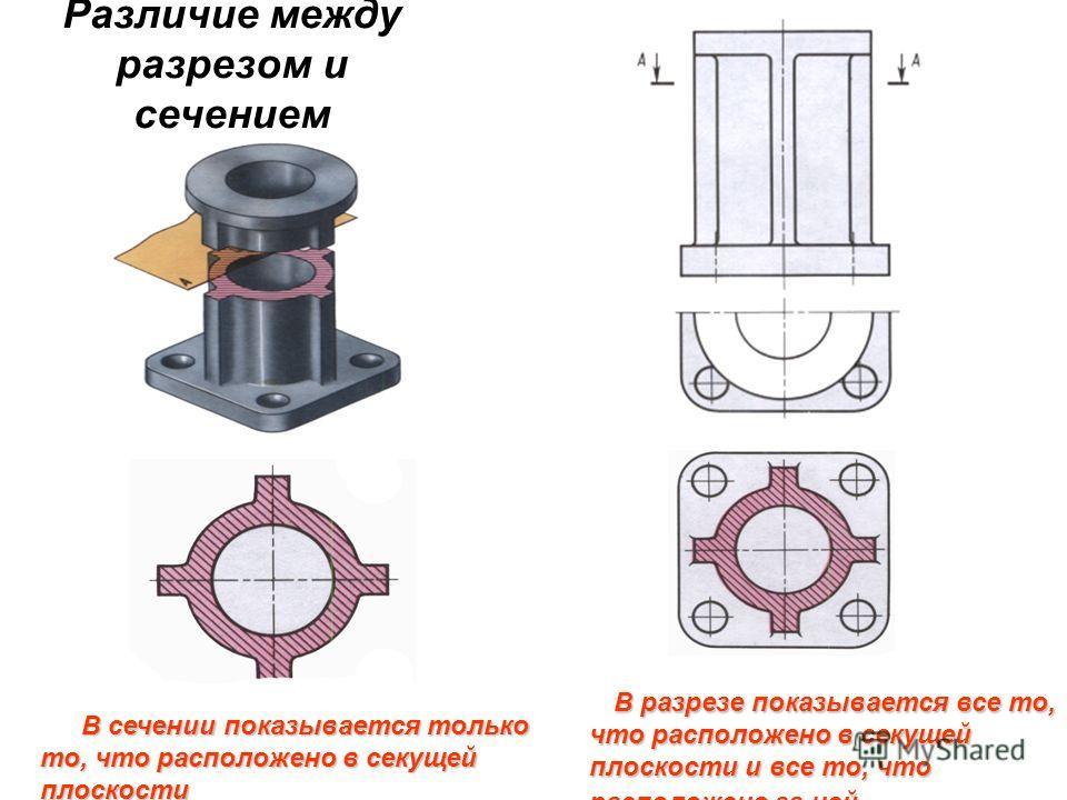 Различие между разрезом и сечением В сечении показывается только то, что расположено в секущей плоскости В разрезе показывается все то, что расположено в секущей плоскости и все то, что расположено за ней