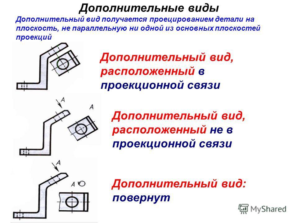 Дополнительные виды Дополнительный вид, расположенный в проекционной связи Дополнительный вид, расположенный не в проекционной связи Дополнительный вид: повернут Дополнительный вид получается проецированием детали на плоскость, не параллельную ни одн