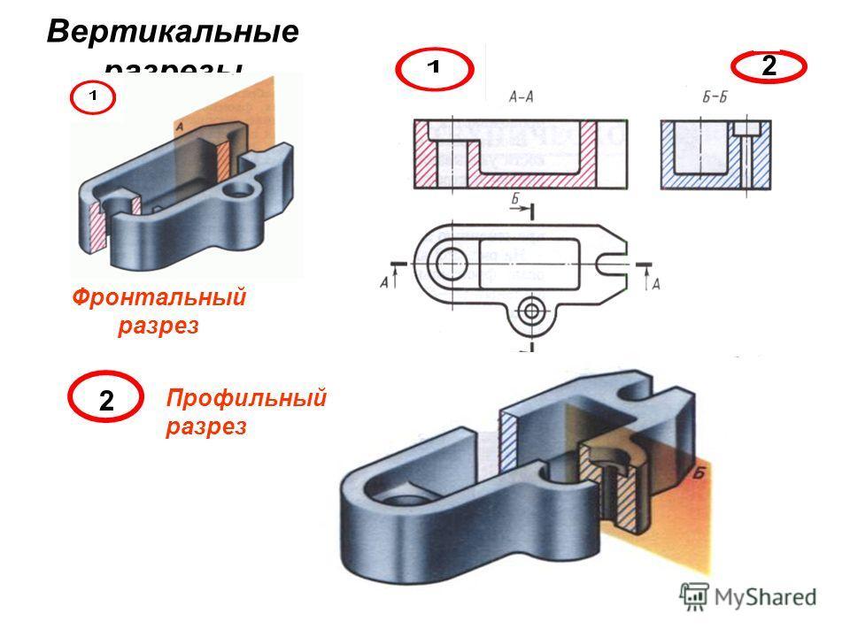 Вертикальные разрезы Фронтальный разрез 2 2 Профильный разрез