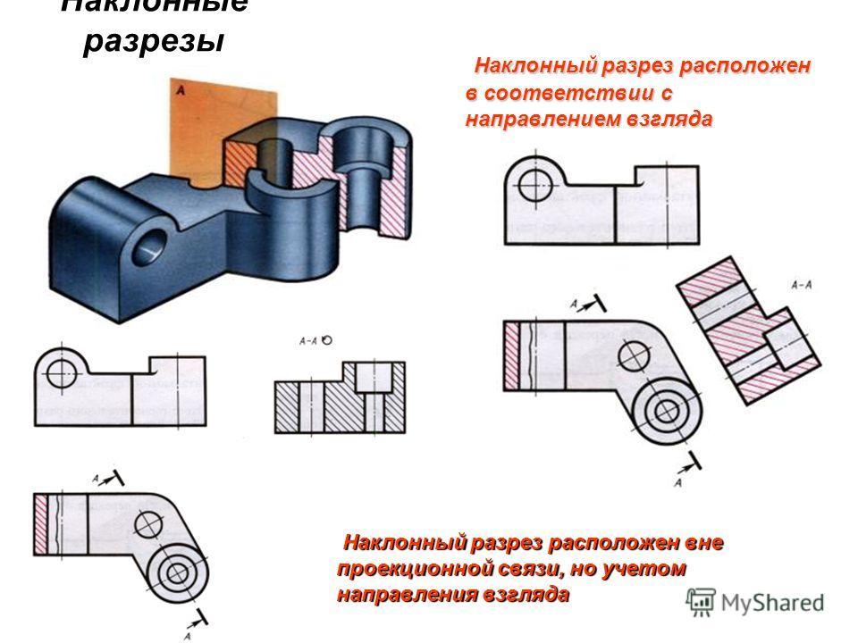 Наклонные разрезы Наклонный разрез расположен в соответствии с направлением взгляда Наклонный разрез расположен вне проекционной связи, но учетом направления взгляда