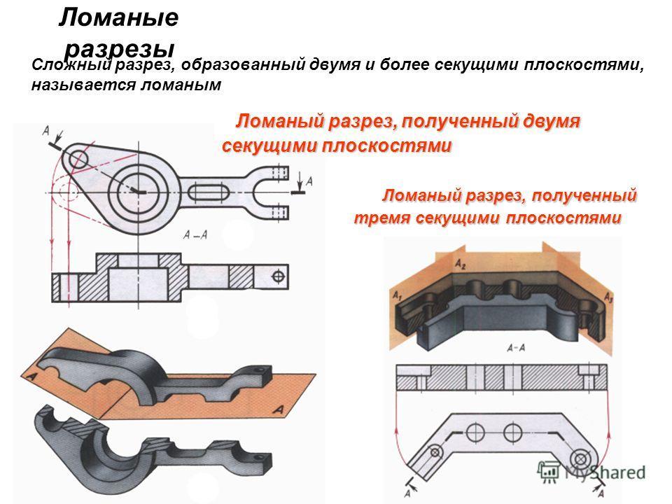 Ломаные разрезы Л оманый разрез, полученный тремя секущими плоскостями оманый разрез, полученный двумя секущими плоскостями Сложный разрез, образованный двумя и более секущими плоскостями, называется ломаным