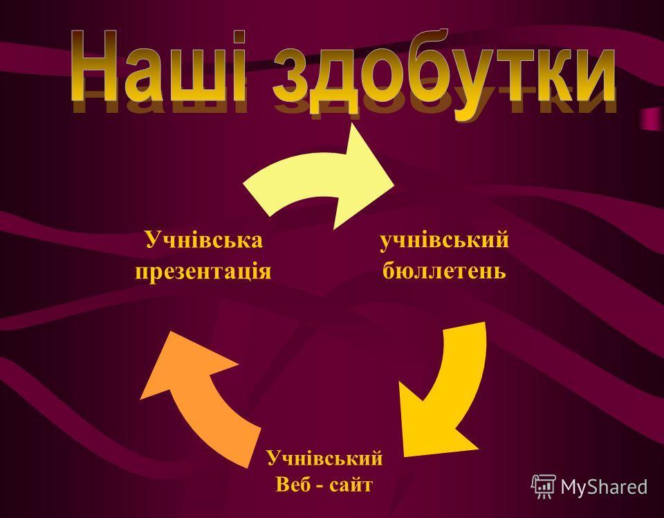 учнівський бюллетень Учнівський Веб - сайт Учнівська презентація