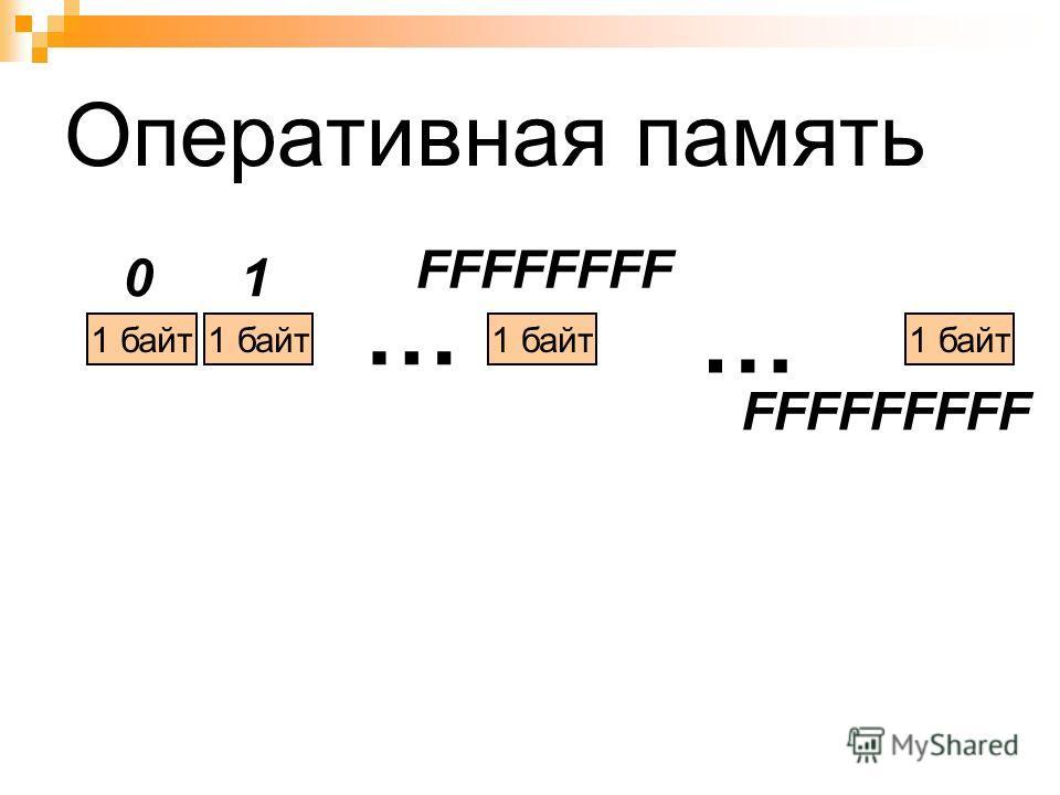 Оперативная память 1 байт 01 FFFFFFFF FFFFFFFFF … …