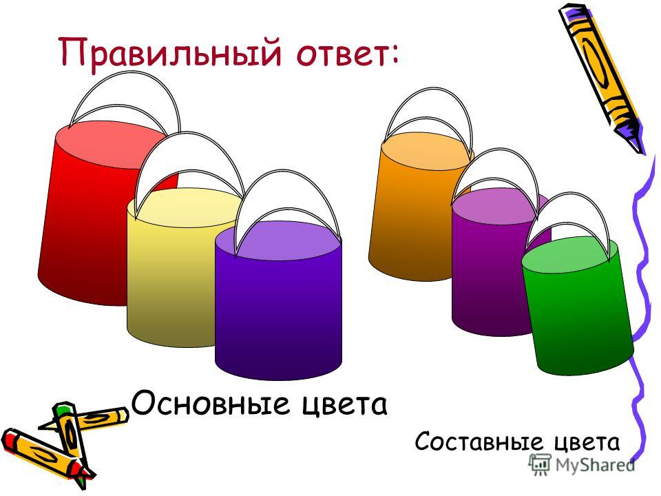 Правильный ответ: Основные цвета Составные цвета