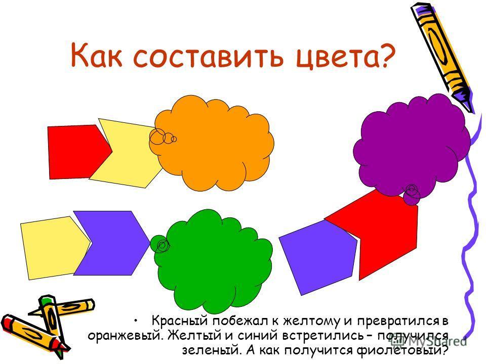 Как составить цвета? Красный побежал к желтому и превратился в оранжевый. Желтый и синий встретились – получился зеленый. А как получится фиолетовый?