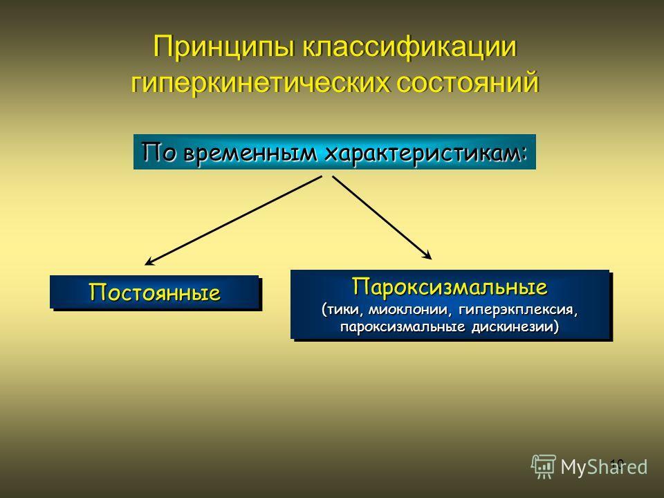 10 Принципы классификации гиперкинетических состояний Принципы классификации гиперкинетических состояний По временным характеристикам: ПостоянныеПостоянные Пароксизмальные (тики, миоклонии, гиперэкплексия, пароксизмальные дискинезии) Пароксизмальные