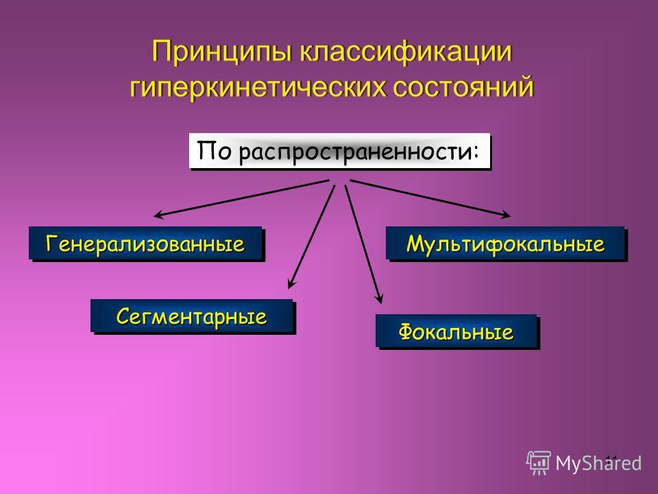 11 Принципы классификации гиперкинетических состояний Принципы классификации гиперкинетических состояний По распространенности: ГенерализованныеГенерализованные СегментарныеСегментарные ФокальныеФокальные МультифокальныеМультифокальные