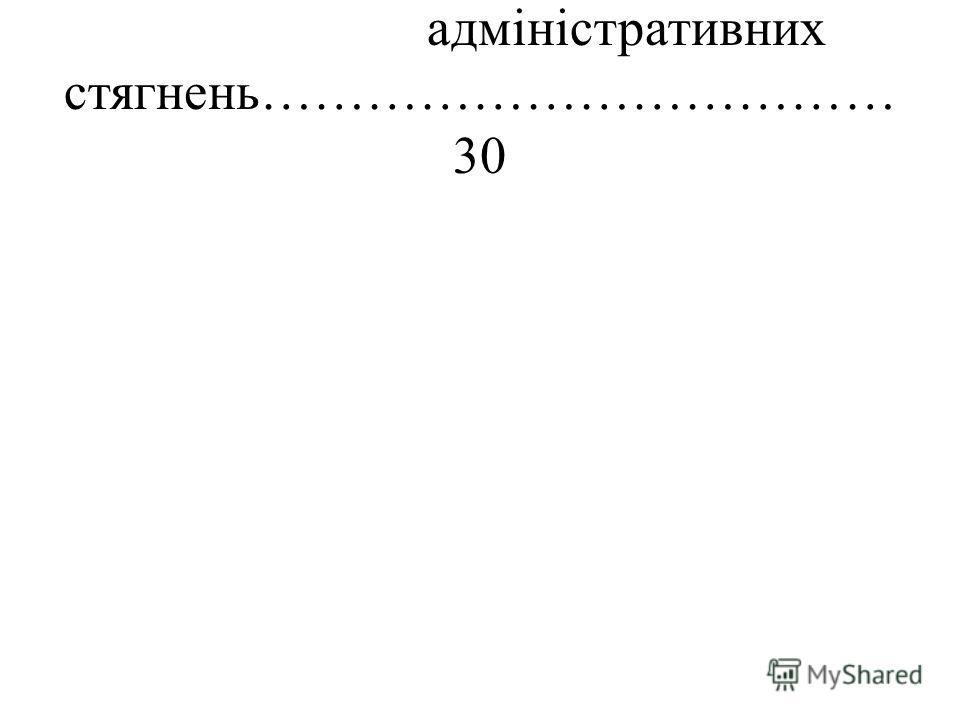 адміністративних стягнень……………………………… 30