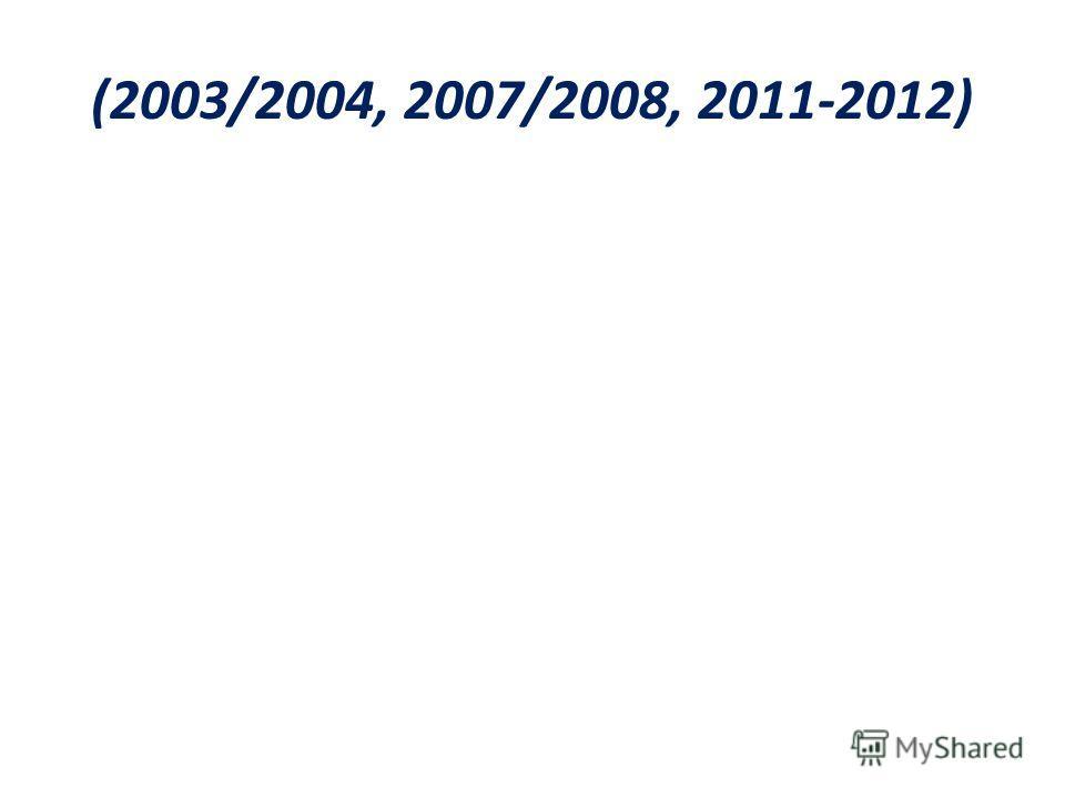 (2003/2004, 2007/2008, 2011-2012)