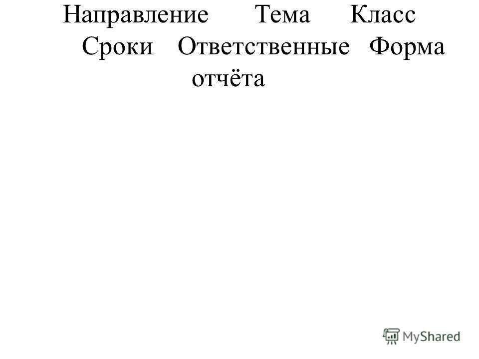 НаправлениеТемаКласс СрокиОтветственныеФорма отчёта