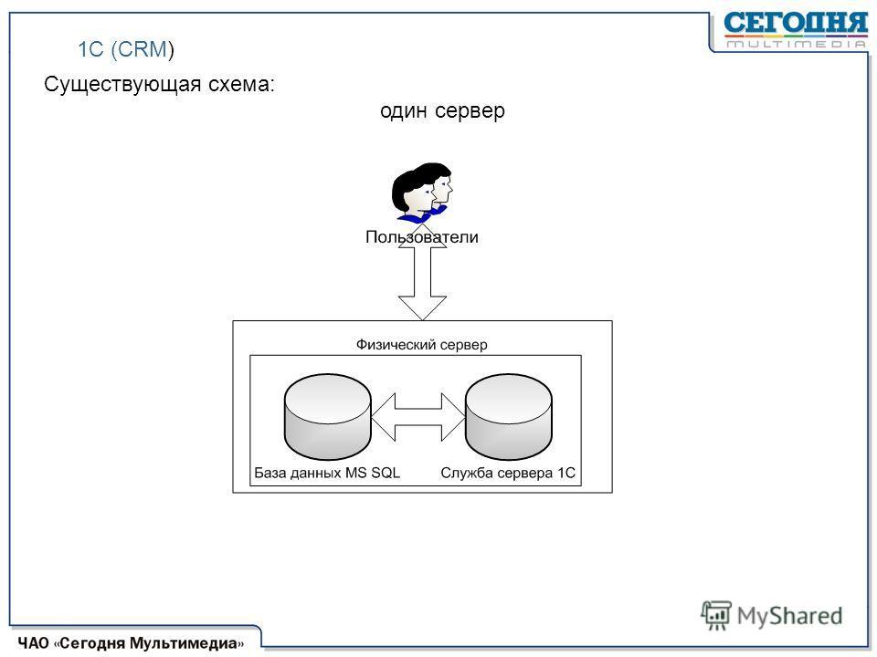 Существующая схема: один сервер 1С (CRM)