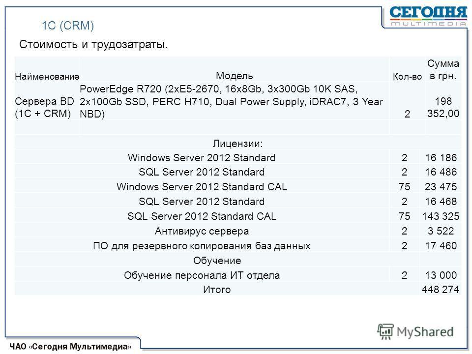 Стоимость и трудозатраты. 1С (CRM) Найменование Модель Кол-во Сумма в грн. Сервера BD (1C + CRM) PowerEdge R720 (2xE5-2670, 16x8Gb, 3x300Gb 10K SAS, 2x100Gb SSD, PERC H710, Dual Power Supply, iDRAC7, 3 Year NBD)2 198 352,00 Лицензии: Windows Server 2