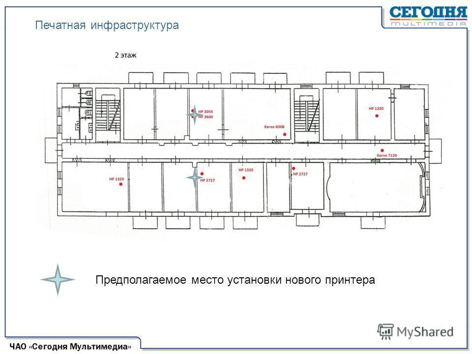 Печатная инфраструктура Предполагаемое место установки нового принтера