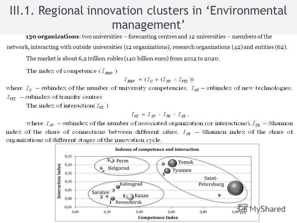 III.1. Regional innovation clusters in Environmental management 130 organizations: two universities – forecasting centres and 12 universities – members of the network, interacting with outside universities (12 organizations), research organizations (