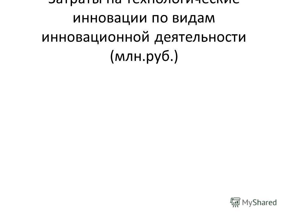Затраты на технологические инновации по видам инновационной деятельности (млн.руб.)
