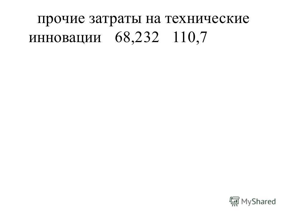 прочие затраты на технические инновации68,232110,7
