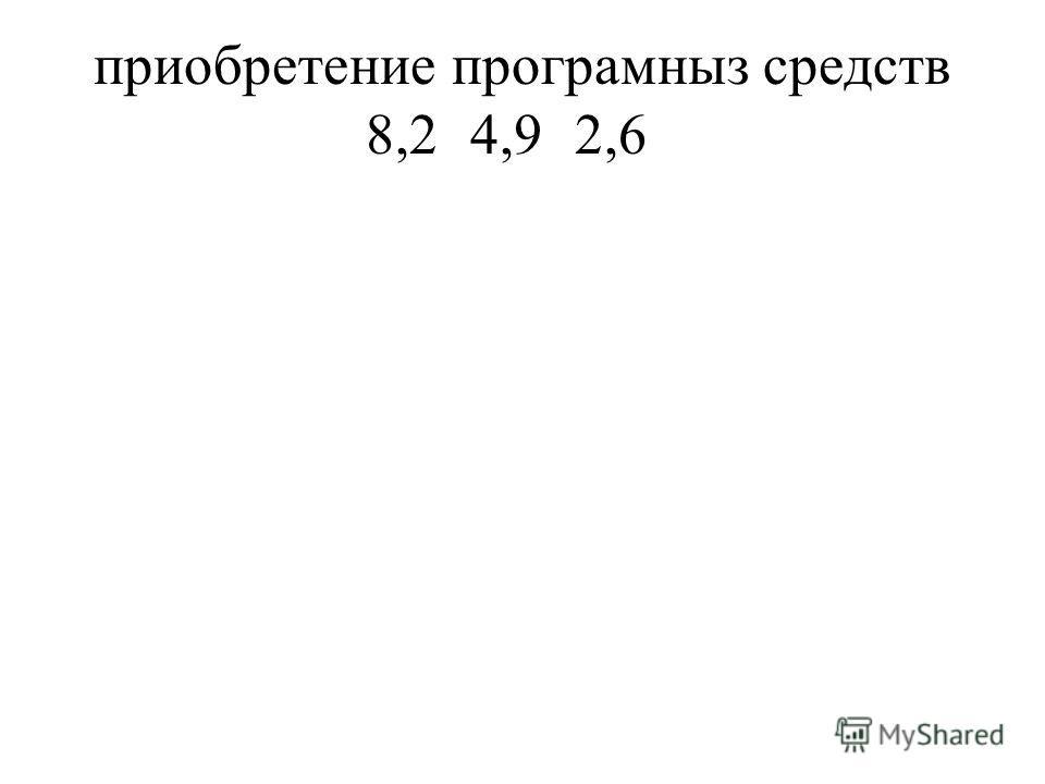 приобретение програмныз средств 8,24,92,6